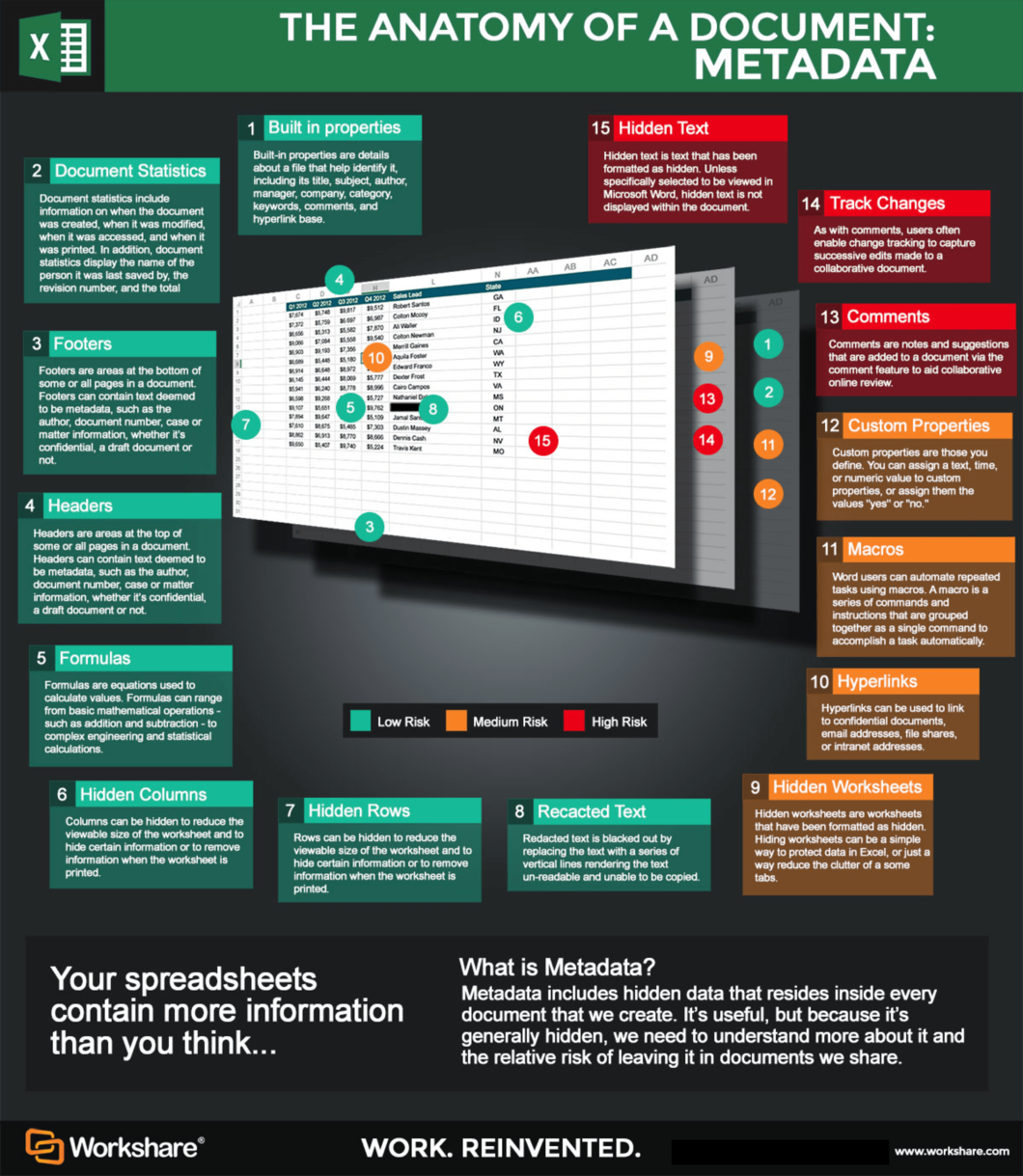 Infographic: What's hidden in your Excel spreadsheets' metadata?
