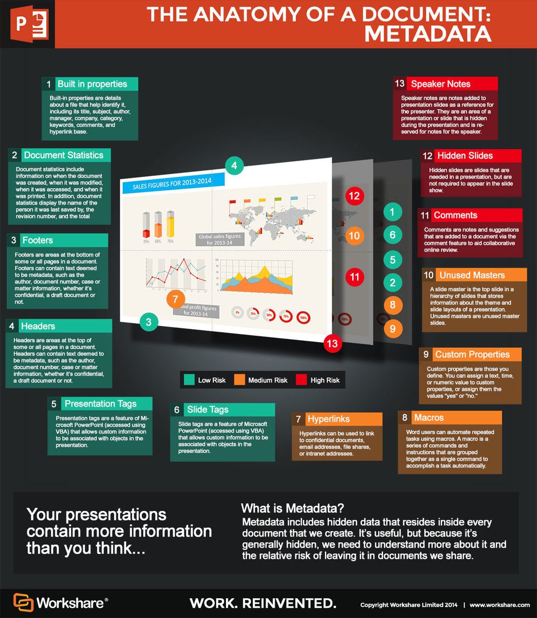[Infographic] Metadata: What is hidden in your PowerPoint Presentations?